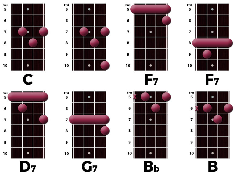 Advanced Chords: C, C with added G note, F7, F7, D7, G7, Bb, B